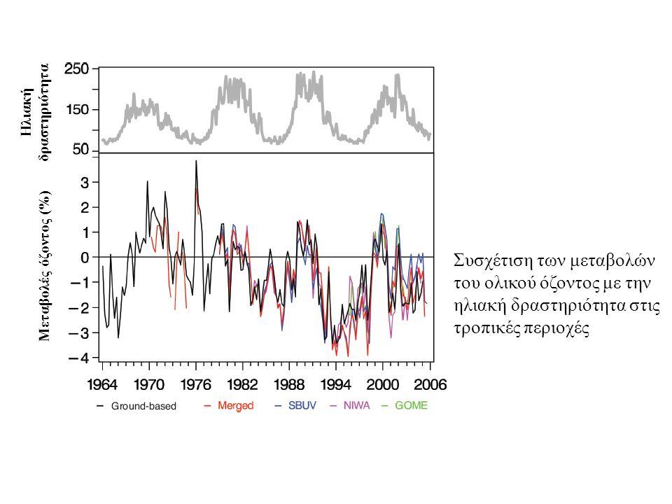 Συσχέτιση των μεταβολών του ολικού όζοντος με την ηλιακή δραστηριότητα στις τροπικές περιοχές