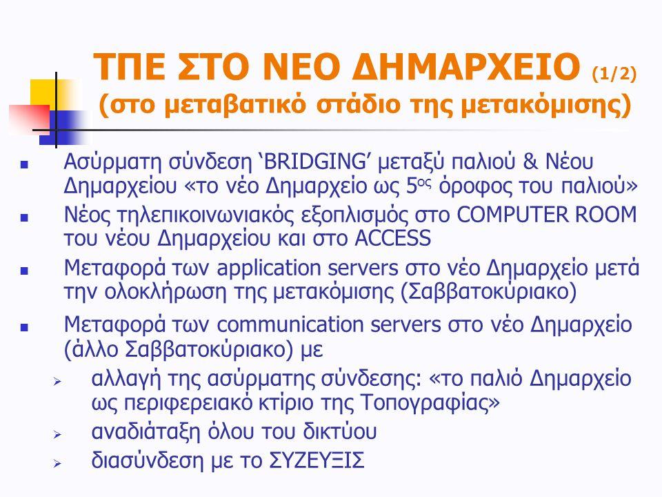 ΤΠΕ ΣΤΟ ΝΕΟ ΔΗΜΑΡΧΕΙΟ (1/2) (στο μεταβατικό στάδιο της μετακόμισης)