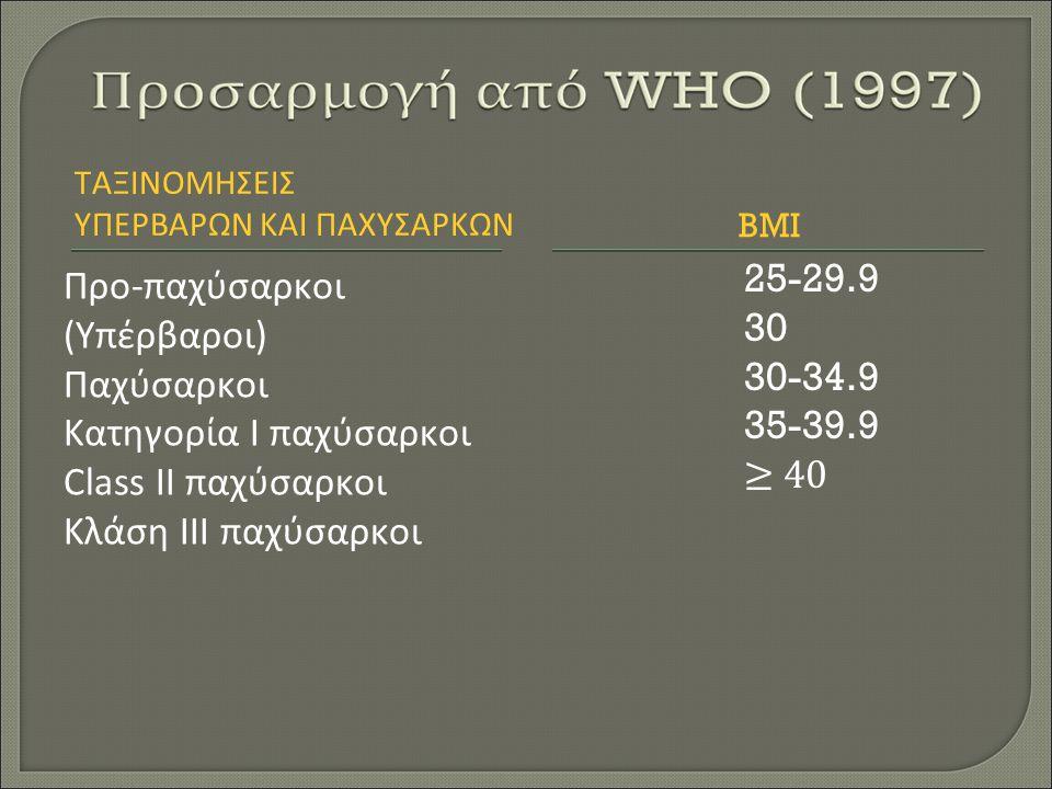ΤΑΞΙΝΟΜΗΣΕΙΣ ΥΠΕΡΒΑΡΩΝ ΚΑΙ ΠΑΧΥΣΑΡΚΩΝ. BMI. 25-29.9 30 30-34.9 35-39.9 ≥ 40
