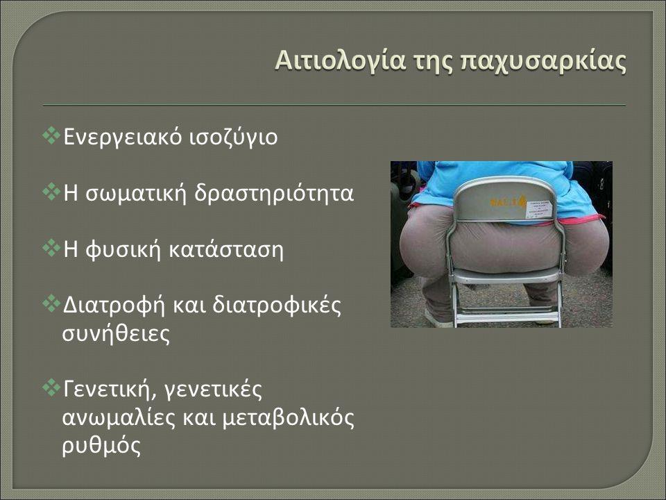 Ενεργειακό ισοζύγιο Η σωματική δραστηριότητα. Η φυσική κατάσταση. Διατροφή και διατροφικές συνήθειες.