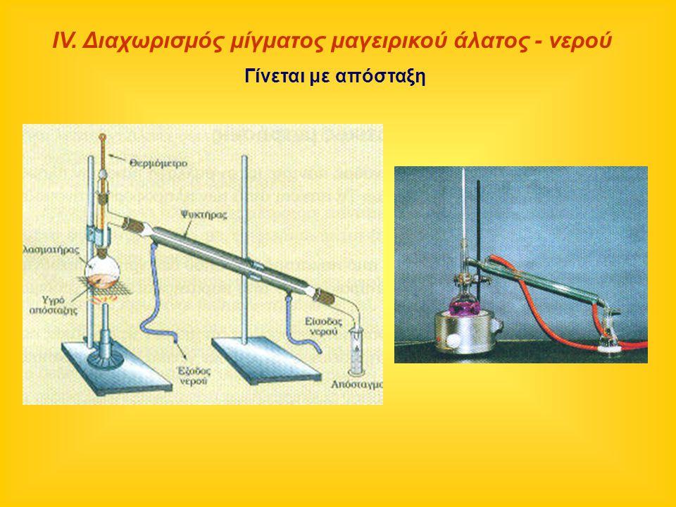 ΙV. Διαχωρισμός μίγματος μαγειρικού άλατος - νερού