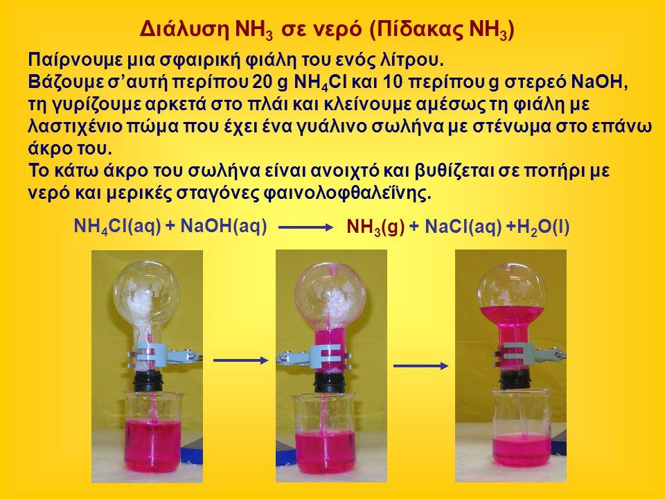 Διάλυση ΝΗ3 σε νερό (Πίδακας ΝΗ3)