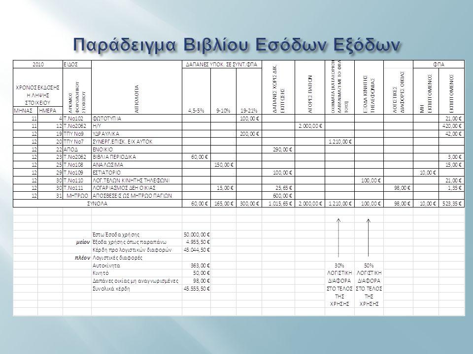 Παράδειγμα Βιβλίου Εσόδων Εξόδων