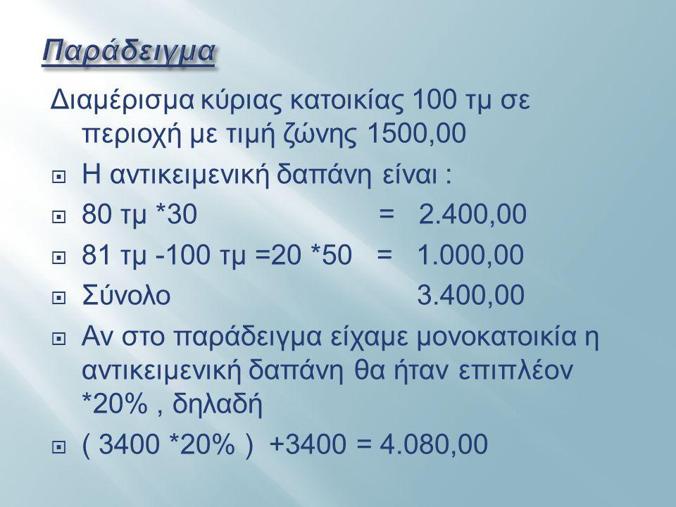 Παράδειγμα Διαμέρισμα κύριας κατοικίας 100 τμ σε περιοχή με τιμή ζώνης 1500,00. Η αντικειμενική δαπάνη είναι :