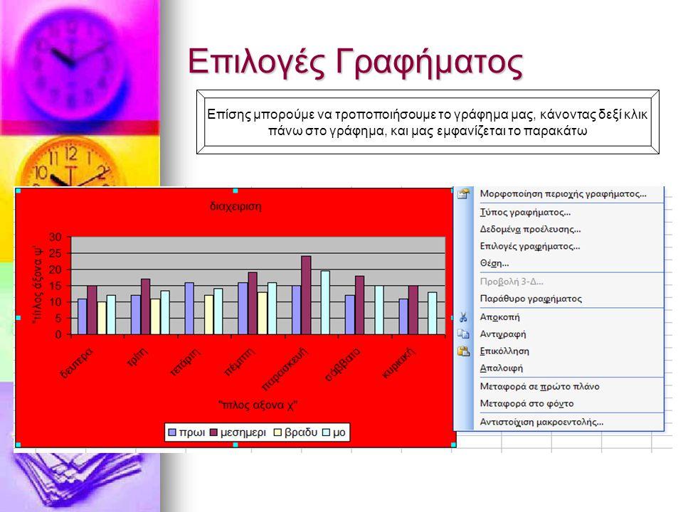 Επιλογές Γραφήματος Επίσης μπορούμε να τροποποιήσουμε το γράφημα μας, κάνοντας δεξί κλικ.