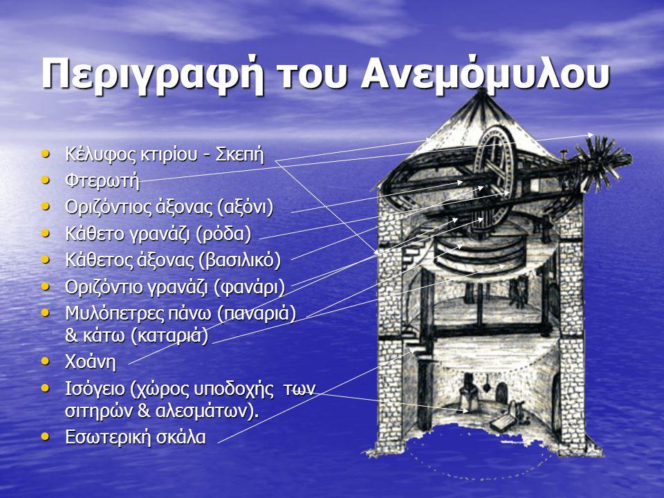 Περιγραφή του Ανεμόμυλου