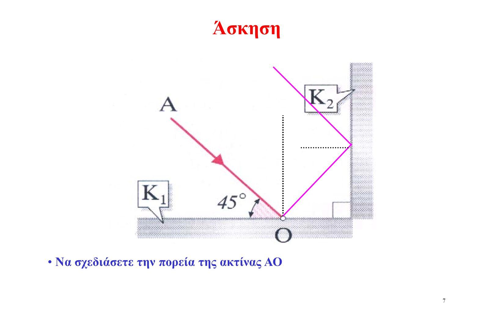 Άσκηση Να σχεδιάσετε την πορεία της ακτίνας ΑΟ
