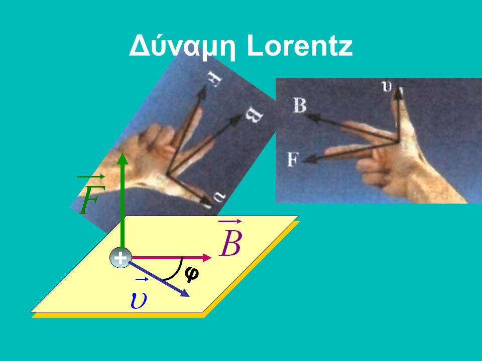 Δύναμη Lorentz + φ