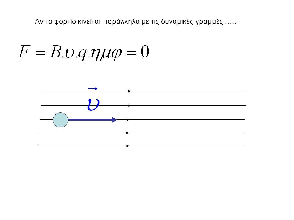 Αν το φορτίο κινείται παράλληλα με τις δυναμικές γραμμές …..