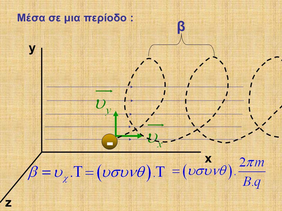 Μέσα σε μια περίοδο : β x y z -