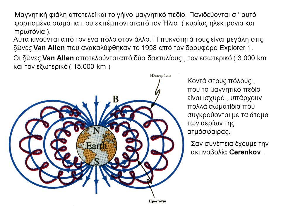 Μαγνητική φιάλη αποτελεί και το γήινο μαγνητικό πεδίο