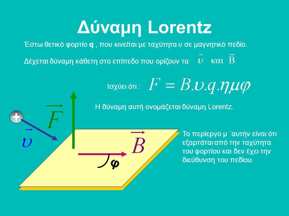 Δύναμη Lorentz Έστω θετικό φορτίο q , που κινείται με ταχύτητα υ σε μαγνητικό πεδίο. Δέχεται δύναμη κάθετη στο επίπεδο που ορίζουν τα.