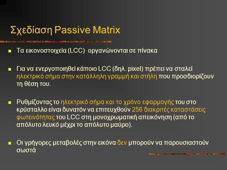 Σχεδίαση Passive Matrix