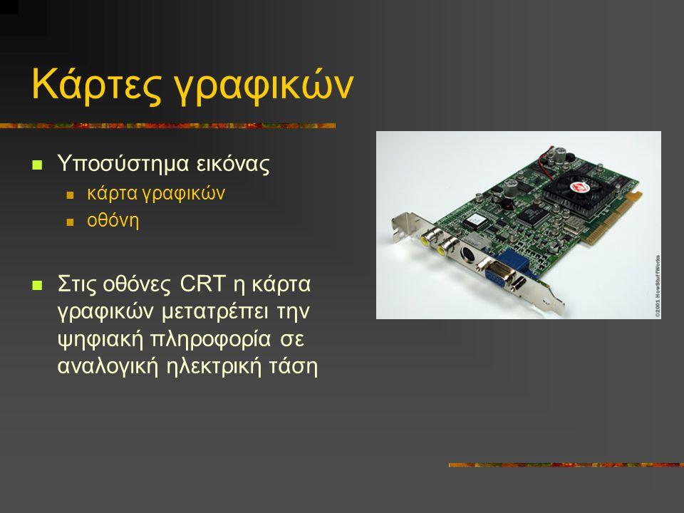 Κάρτες γραφικών Υποσύστημα εικόνας