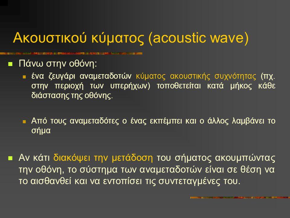 Ακουστικού κύματος (acoustic wave)