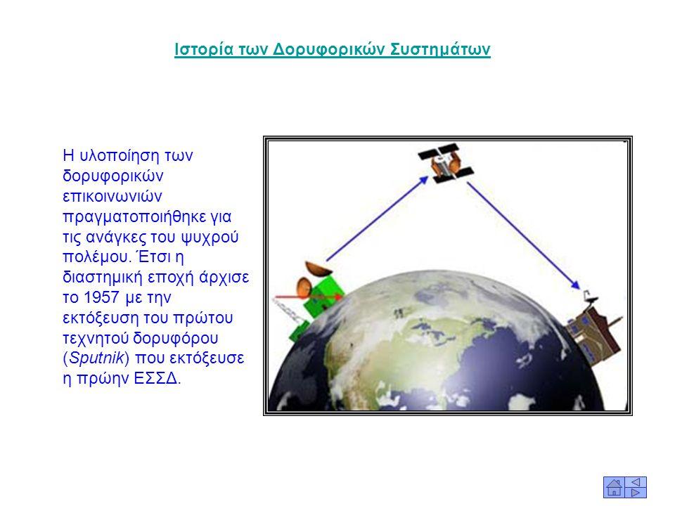 Ιστορία των Δορυφορικών Συστημάτων