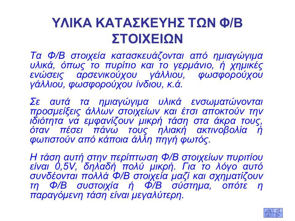 ΥΛΙΚΑ ΚΑΤΑΣΚΕΥΗΣ ΤΩΝ Φ/Β ΣΤΟΙΧΕΙΩΝ