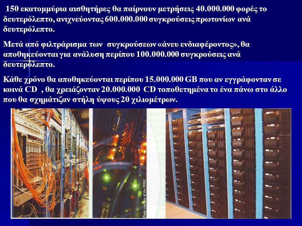 150 εκατομμύρια αισθητήρες θα παίρνουν μετρήσεις 40. 000