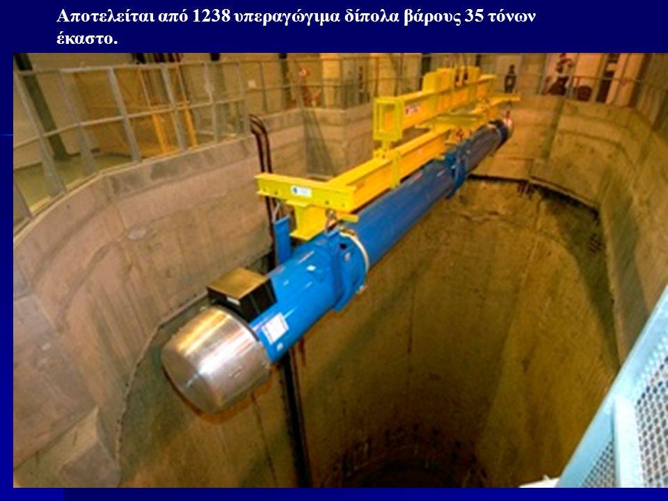Aποτελείται από 1238 υπεραγώγιμα δίπολα βάρους 35 τόνων έκαστο.