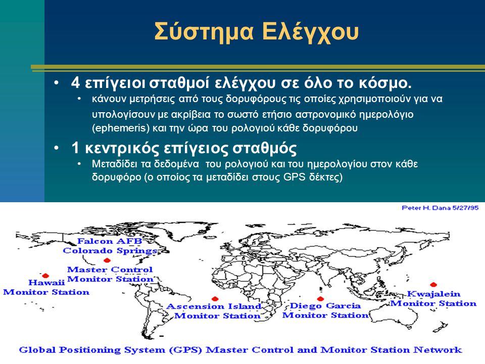 Σύστημα Ελέγχου 4 επίγειοι σταθμοί ελέγχου σε όλο το κόσμο.