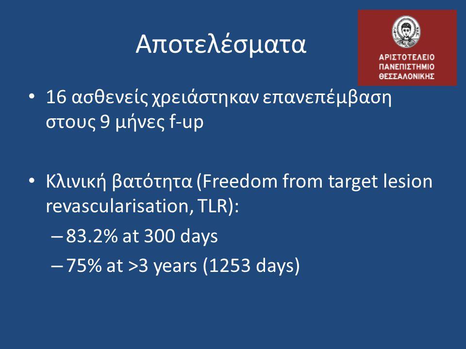 Αποτελέσματα 16 ασθενείς χρειάστηκαν επανεπέμβαση στους 9 μήνες f-up