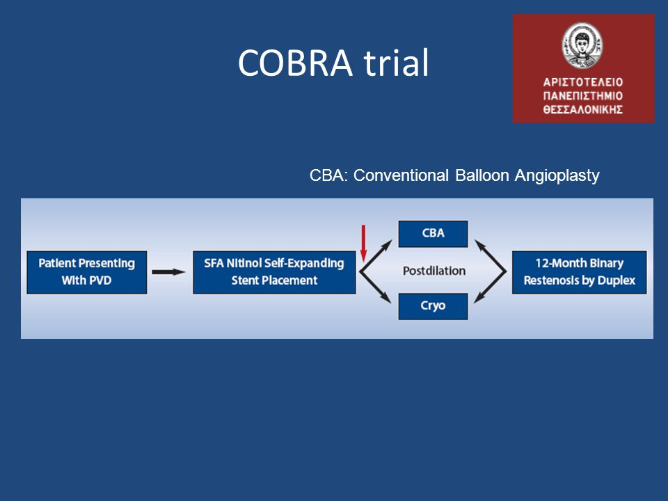 COBRA trial CBA: Conventional Balloon Angioplasty