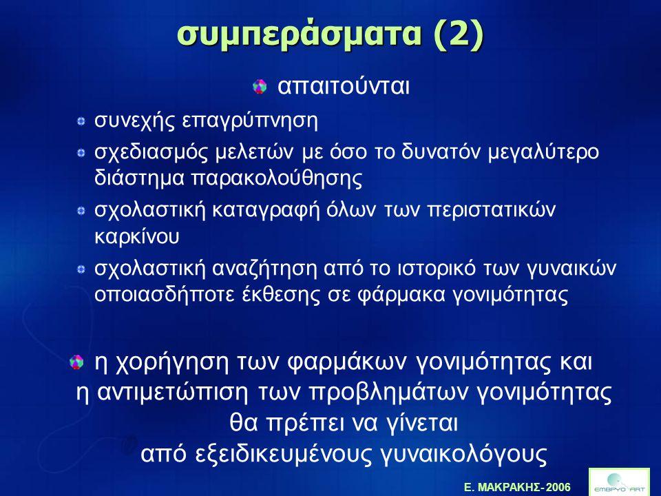 συμπεράσματα (2) απαιτούνται