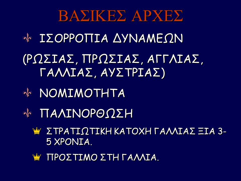 ΒΑΣΙΚΕΣ ΑΡΧΕΣ ΙΣΟΡΡΟΠΙΑ ΔΥΝΑΜΕΩΝ