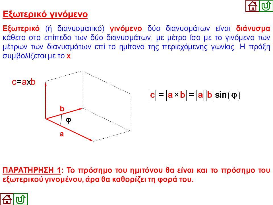 Εξωτερικό γινόμενο c=axb