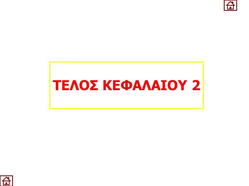 ΤΕΛΟΣ ΚΕΦΑΛΑΙΟΥ 2