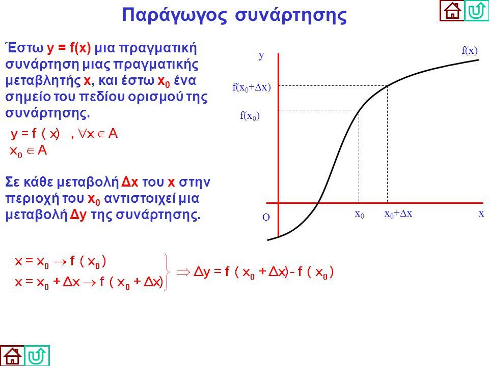 Παράγωγος συνάρτησης Έστω y = f(x) μια πραγματική συνάρτηση μιας πραγματικής μεταβλητής x, και έστω x0 ένα σημείο του πεδίου ορισμού της συνάρτησης.