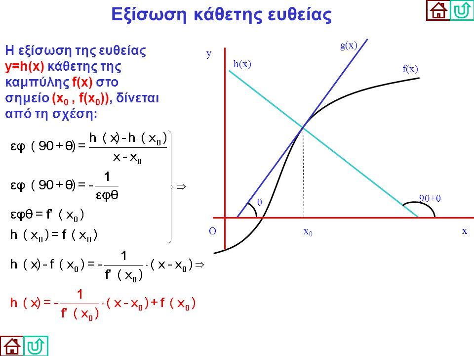 Εξίσωση κάθετης ευθείας