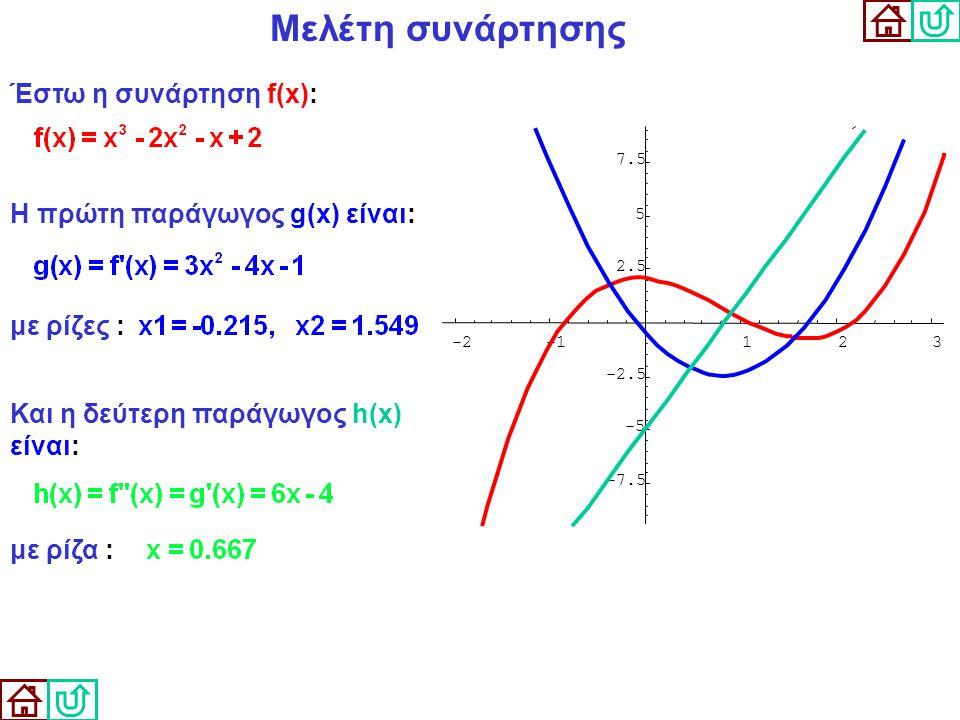 Μελέτη συνάρτησης Έστω η συνάρτηση f(x): Η πρώτη παράγωγος g(x) είναι:
