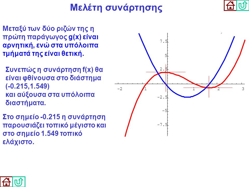 Μελέτη συνάρτησης Μεταξύ των δύο ριζών της η πρώτη παράγωγος g(x) είναι αρνητική, ενώ στα υπόλοιπα τμήματά της είναι θετική.