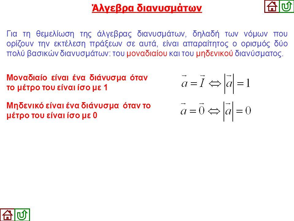 Άλγεβρα διανυσμάτων