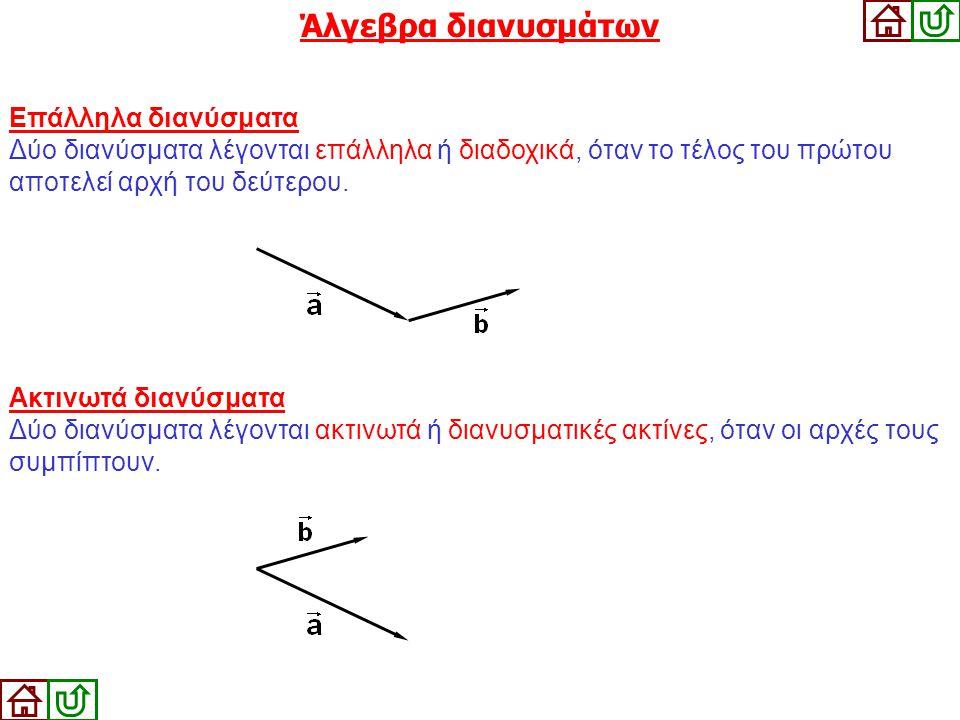 Άλγεβρα διανυσμάτων Επάλληλα διανύσματα