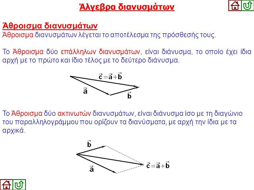 Άλγεβρα διανυσμάτων Άθροισμα διανυσμάτων