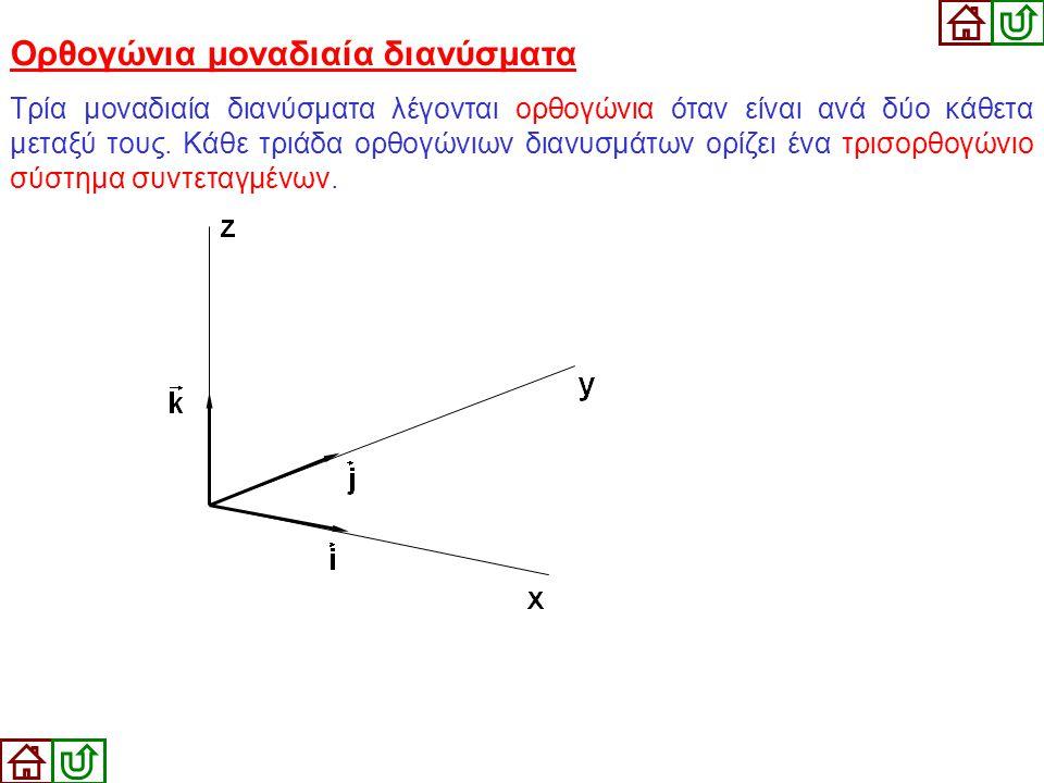 Ορθογώνια μοναδιαία διανύσματα