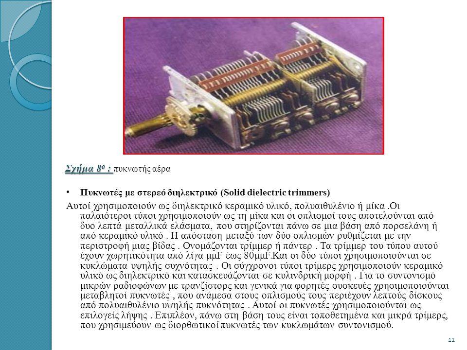 Σχήμα 8ο : πυκνωτής αέρα Πυκνωτές με στερεό διηλεκτρικό (Solid dielectric trimmers)