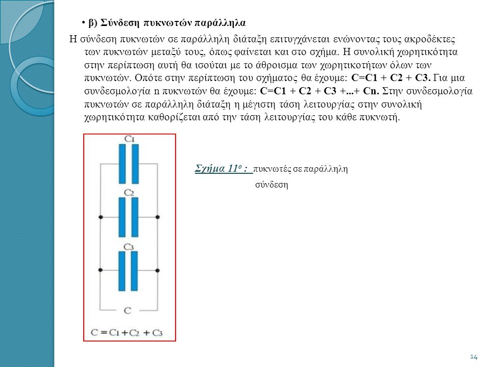 β) Σύνδεση πυκνωτών παράλληλα