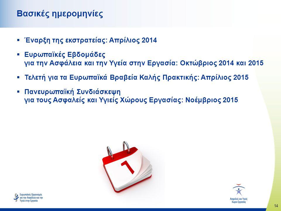Βασικές ημερομηνίες Έναρξη της εκστρατείας: Απρίλιος 2014