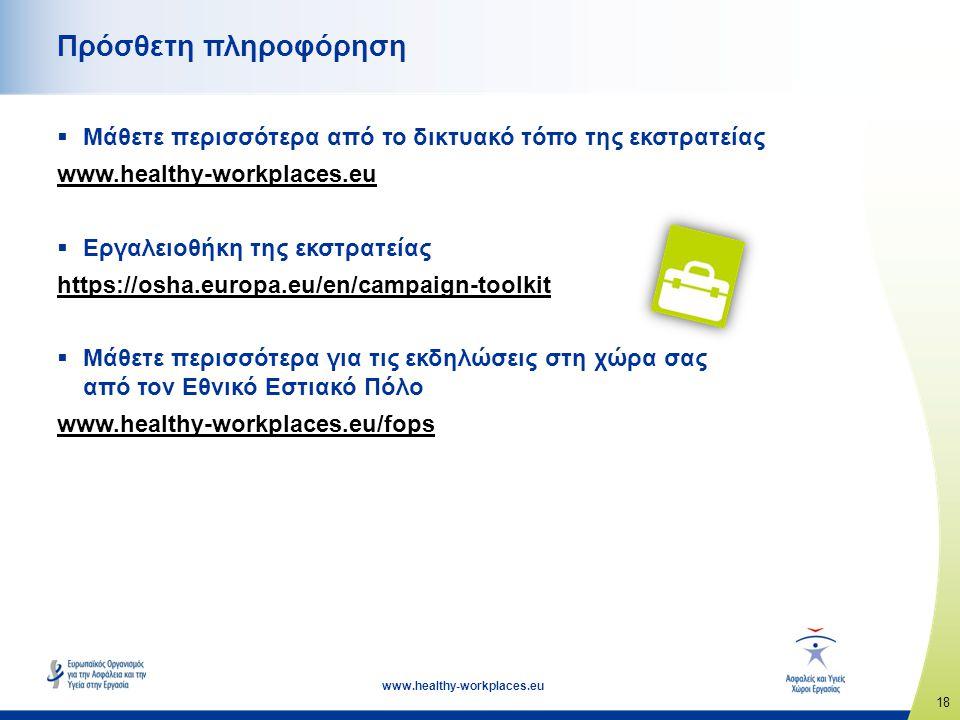 Πρόσθετη πληροφόρηση Μάθετε περισσότερα από το δικτυακό τόπο της εκστρατείας. www.healthy-workplaces.eu.