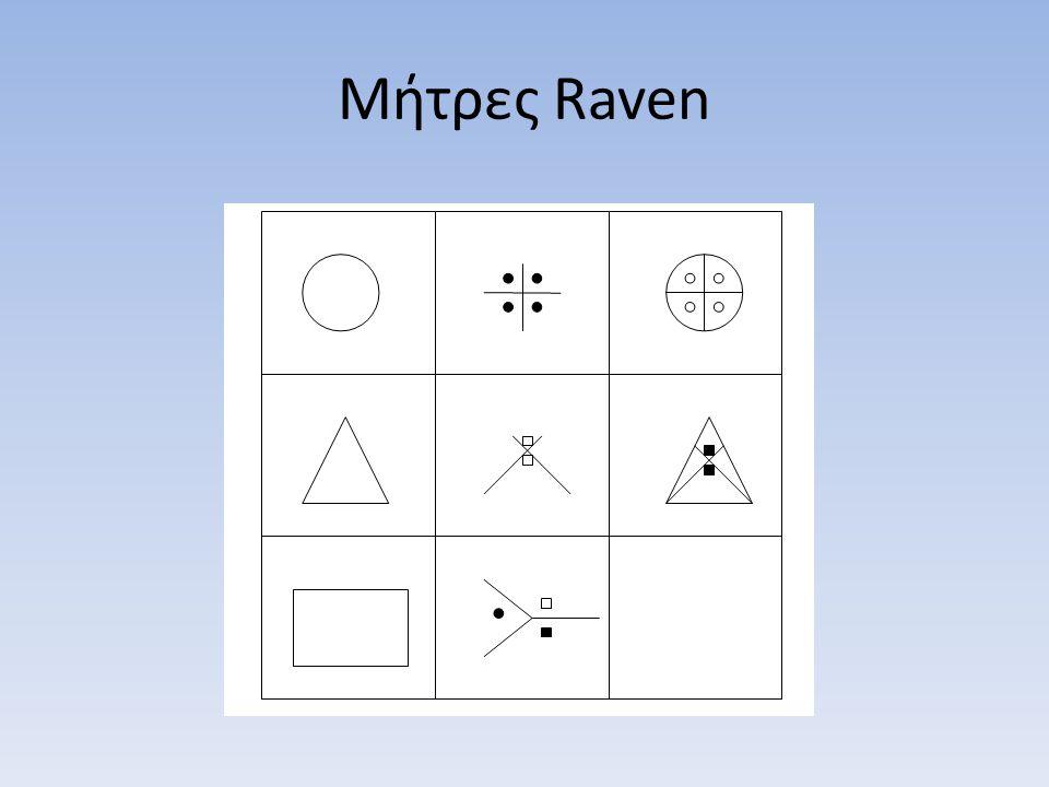 Μήτρες Raven