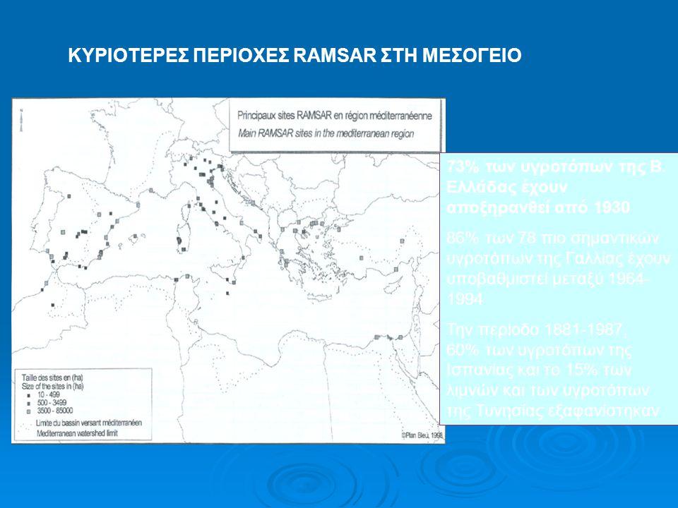 ΚΥΡΙΟΤΕΡΕΣ ΠΕΡΙΟΧΕΣ RAMSAR ΣΤΗ ΜΕΣΟΓΕΙΟ