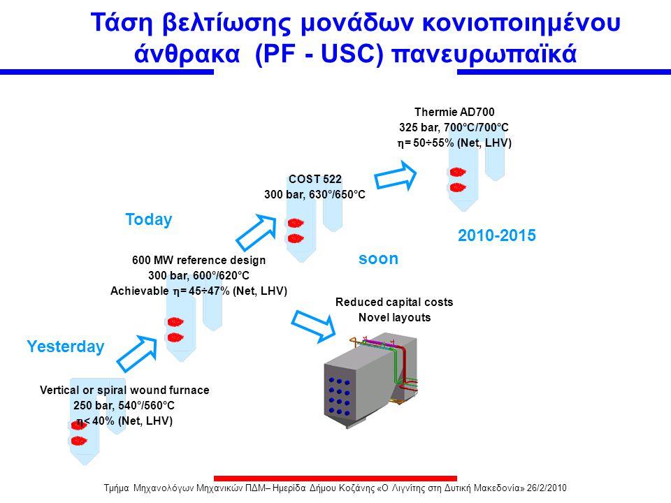 Τάση βελτίωσης μονάδων κονιοποιημένου άνθρακα (PF - USC) πανευρωπαϊκά