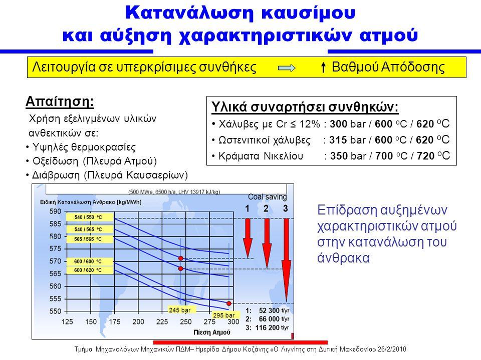 Κατανάλωση καυσίμου και αύξηση χαρακτηριστικών ατμού