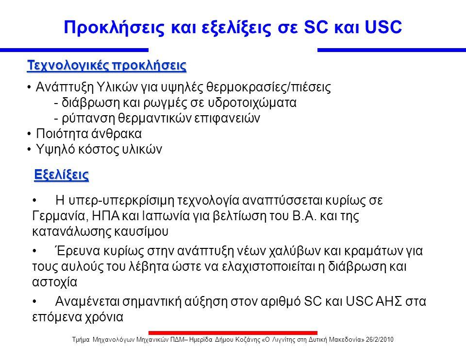 Προκλήσεις και εξελίξεις σε SC και USC