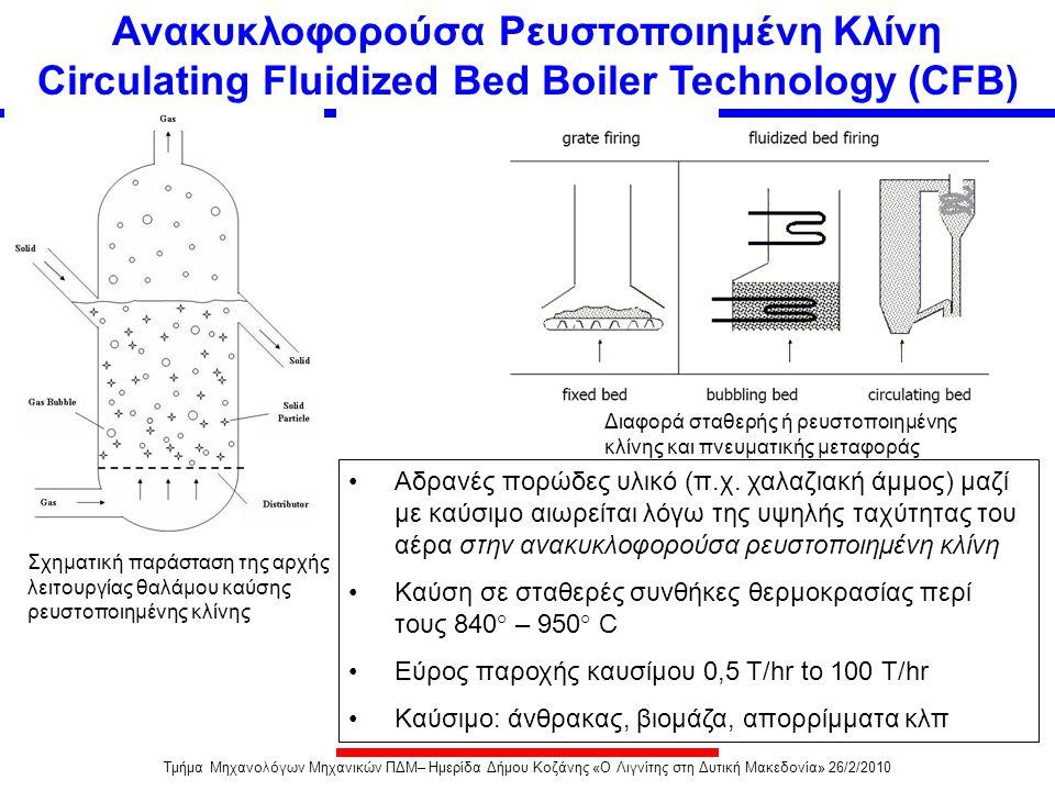 Ανακυκλοφορούσα Ρευστοποιημένη Κλίνη Circulating Fluidized Bed Boiler Technology (CFB)