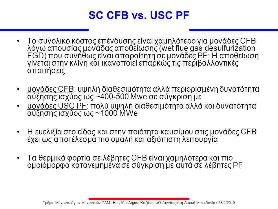 SC CFB vs. USC PF