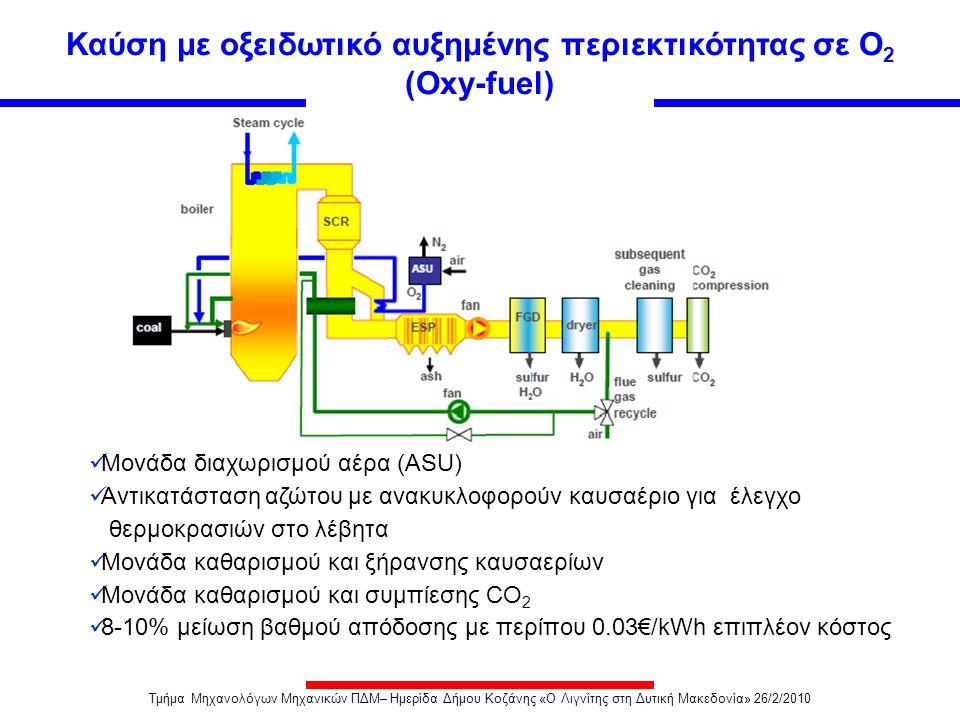 Καύση με οξειδωτικό αυξημένης περιεκτικότητας σε Ο2 (Oxy-fuel)